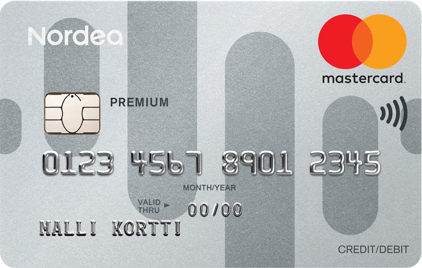 Nordea Credit Card