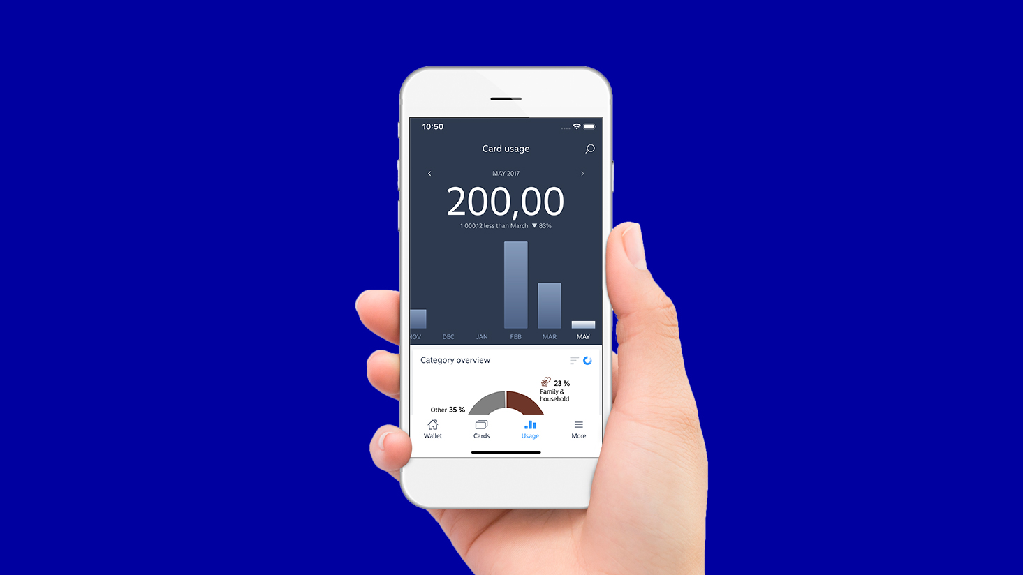Nordea Wallet - Online and Mobile services | Nordea fi